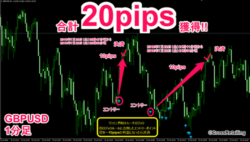 One Minute's FX・2016年7月22日20pips.png