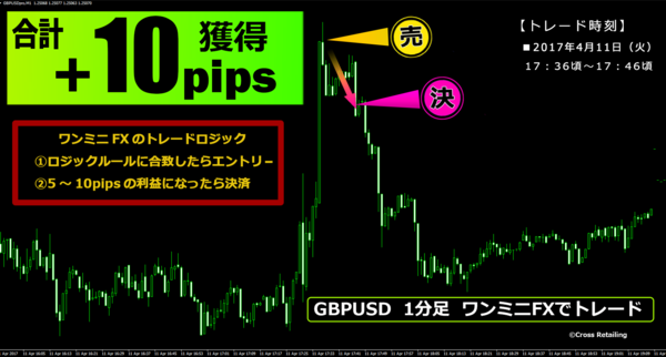 One Minute's FX・2017年4月11日10pips.png