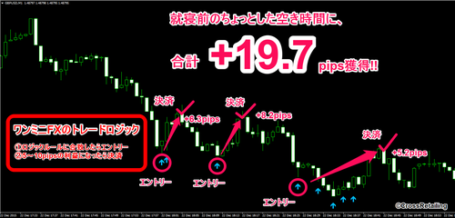 One Minute's FX・2015年12月23日19.7pips.png