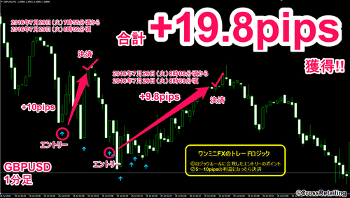 One Minute's FX・2016年7月26日19.8pips.png