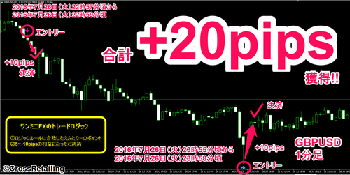 One Minute's FX・2016年7月26日20pips.png
