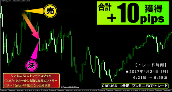 One Minute's FX・2017年4月24日10pips.png